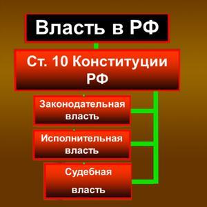 Органы власти Кстово