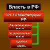 Органы власти в Кстово